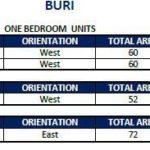 32 sanson-buri-building luly 2018