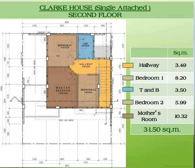 Hampton Residences overlooking house consolacion cebu clarke-house 7