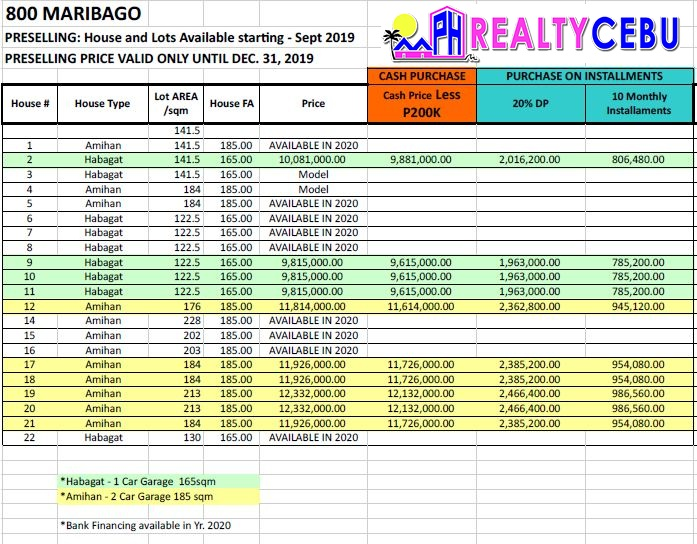 800-MARIBAGO-MACTAN-HOUSE-AND-LOT-pricelist