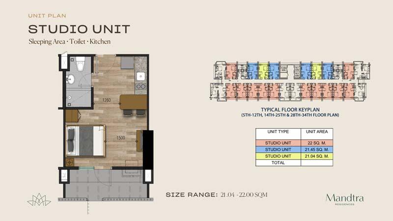 pre-selling-condo-Mandtra-Residences-Mandaue-Cebu-STUDIO-UNIT-1